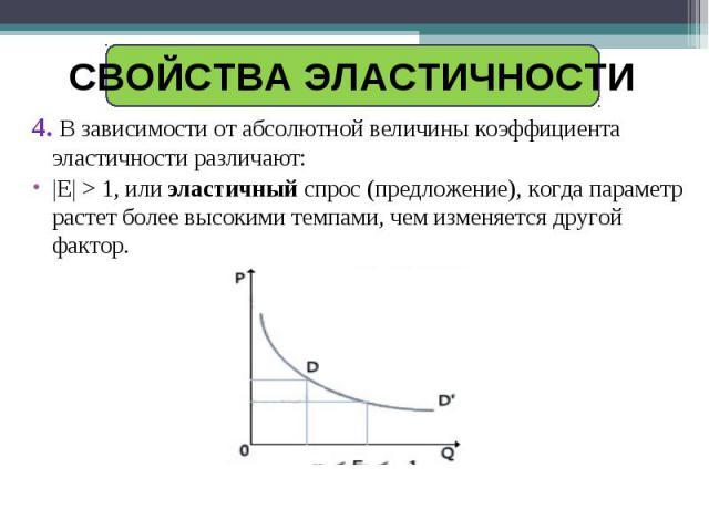 Свойства эластичности 4. В зависимости от абсолютной величины коэффициента эластичности различают:|E| > 1, илиэластичныйспрос (предложение), когда параметр растет более высокими темпами, чем изменяется другой фактор.