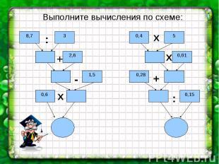Выполните вычисления по схеме:
