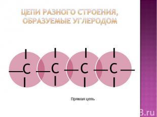 Цепи разного строения, образуемые углеродом