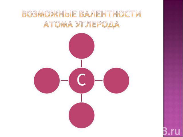Возможные валентности атома углерода