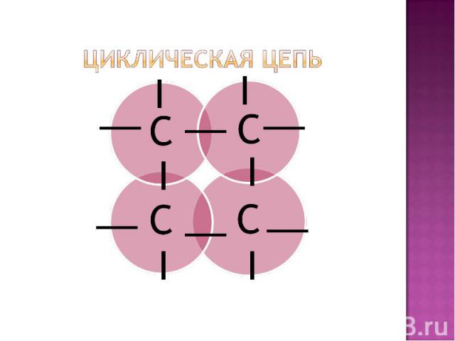 Циклическая цепь