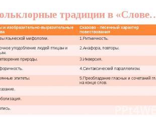 """Фольклорные традиции в «Слове…"""""""