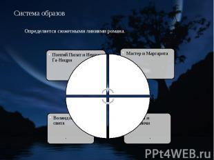 Система образов Определяется сюжетными линиями романа. философскаяПонтий Пилат и