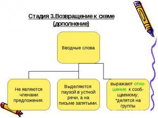 Стадия 3.Возвращение к схеме (дополнение)
