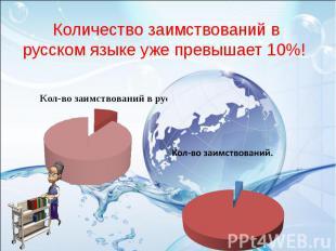 Количество заимствований в русском языке уже превышает 10%! Кол-во заимствований