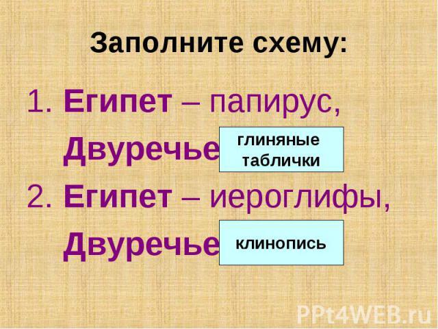 Заполните схему: 1. Египет – папирус, Двуречье - …2. Египет – иероглифы, Двуречье - …