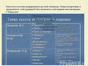 Тема поэта и поэзии-традиционная в русской литературе. Некрасов-преемник и продо