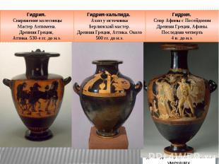 Гидрия. Снаряжение колесницыМастер Антимена.Древняя Греция, Аттика. 530-е гг. до