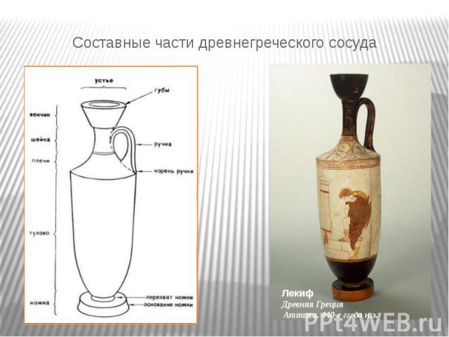 Составные части древнегреческого сосуда