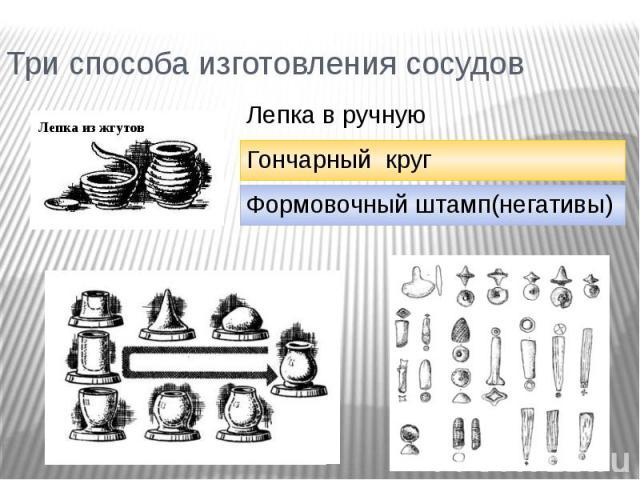 Три способа изготовления сосудов Лепка в ручную Гончарный круг Формовочный штамп(негативы)