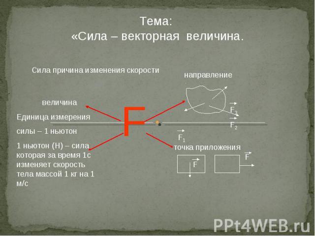 Тема: «Сила – векторная величина. Сила причина изменения скорости направление точка приложения величинаЕдиница измерения силы – 1 ньютон 1 ньютон (Н) – сила которая за время 1с изменяет скорость тела массой 1 кг на 1 м/с