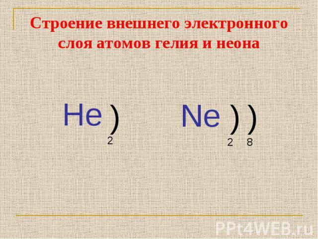 Строение внешнего электронного слоя атомов гелия и неона He Ne