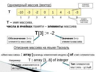 Одномерный массив (вектор) T – имя массива, числа в ячейках памяти – элементы ма