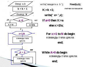 write('введите a b '); K:=k +1; write(' x= ',x); If a=0 then Х:=a else x:=2/a; F