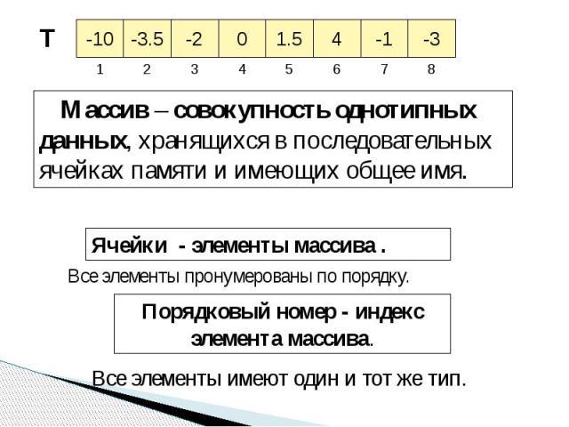 Массив – совокупность однотипных данных, хранящихся в последовательных ячейках памяти и имеющих общее имя. Ячейки - элементы массива . Все элементы пронумерованы по порядку. Порядковый номер - индекс элемента массива. Все элементы имеют один и тот же тип.