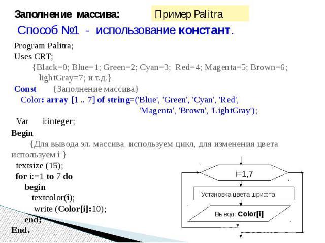 Заполнение массива: Способ №1 - использование констант.Program Palitra;Uses CRT; {Black=0; Blue=1; Green=2; Cyan=3; Red=4; Magenta=5; Brown=6; lightGray=7; и т.д.}Const {Заполнение массива} Color: array [1 .. 7] of string=('Blue', 'Green', 'Cyan', '…