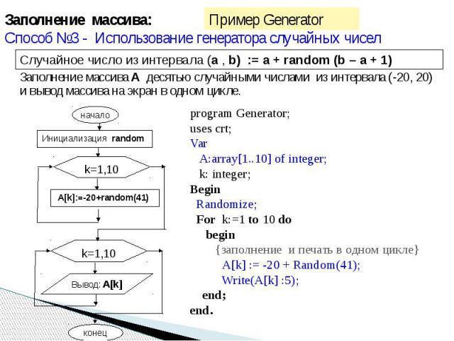 Заполнение массива:Способ №3 - Использование генератора случайных чисел Заполнение массива A десятью случайными числами из интервала (-20, 20) и вывод массива на экран в одном цикле. program Generator; uses crt;Var A:array[1..10] of integer; k: inte…