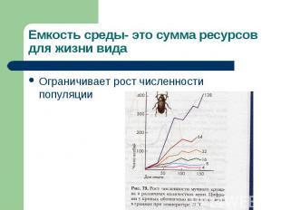 Емкость среды- это сумма ресурсов для жизни вида Ограничивает рост численности п
