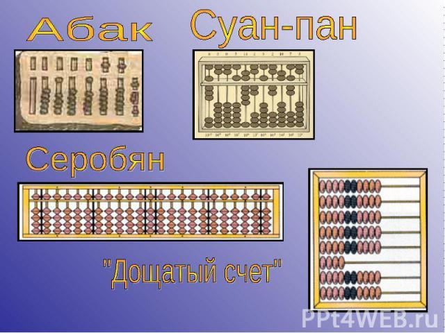 Абак Суан-пан Серобян