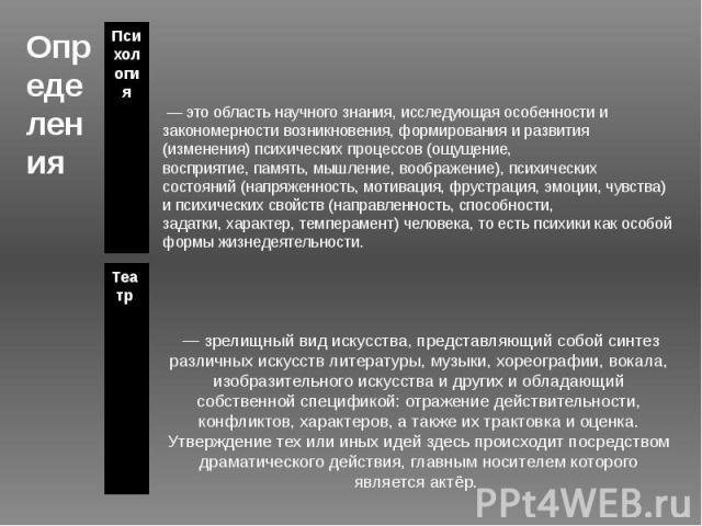 Определения Театр Психология — это область научного знания, исследующая особенности и закономерности возникновения, формирования и развития (изменения) психических процессов (ощущение, восприятие,память,мышление,воображение), психических состояни…