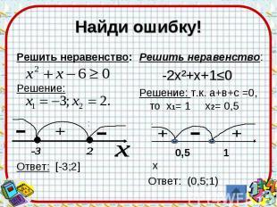Найди ошибку! Решить неравенство:Решение:Ответ: [-3;2] Решить неравенство: -2х²+