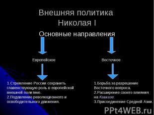 Внешняя политика Николая IОсновные направления 1.Стремление России сохранитьглав