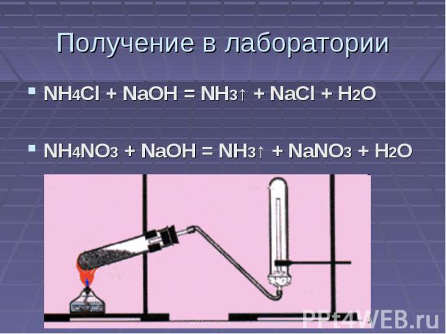 Получение в лаборатории NH4Cl + NaOH = NH3↑ + NaCl + H2ONH4NO3 + NaOH = NH3↑ + NaNO3 + H2O