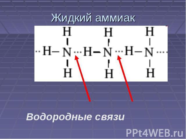 Жидкий аммиак Водородные связи