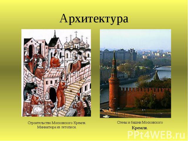 Архитектура Строительство Московского Кремля. Миниатюра из летописи.Стены и башни Московского Кремля.