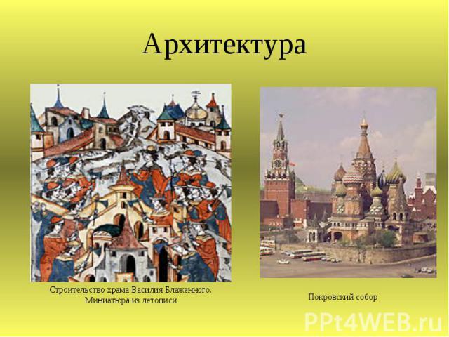 Архитектура Строительство храма Василия Блаженного. Миниатюра из летописи Покровский собор