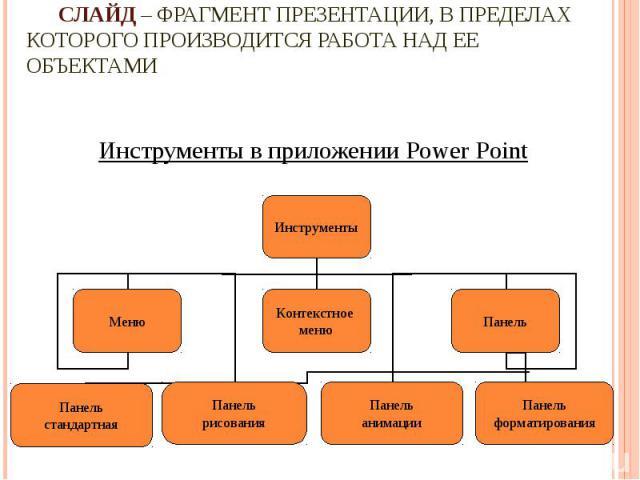 Слайд – фрагмент презентации, в пределах которого производится работа над ее объектами Инструменты в приложении Power Point