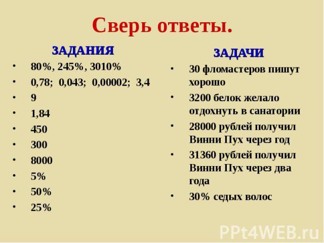 Сверь ответы. ЗАДАНИЯ80%, 245%, 3010%0,78; 0,043; 0,00002; 3,491,8445030080005%50%25% ЗАДАЧИ30 фломастеров пишут хорошо3200 белок желало отдохнуть в санатории28000 рублей получил Винни Пух через год31360 рублей получил Винни Пух через два года30% се…