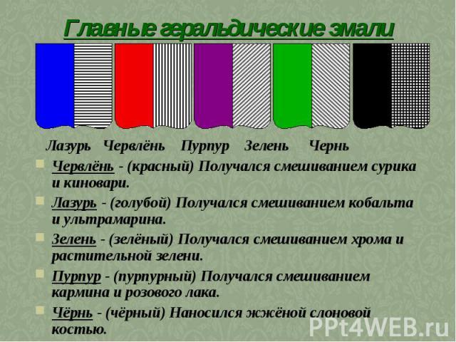 Главные геральдические эмали Лазурь Червлёнь Пурпур Зелень Чернь Червлёнь - (красный) Получался смешиванием сурика и киновари. Лазурь - (голубой) Получался смешиванием кобальта и ультрамарина. Зелень - (зелёный) Получался смешиванием хрома и растите…