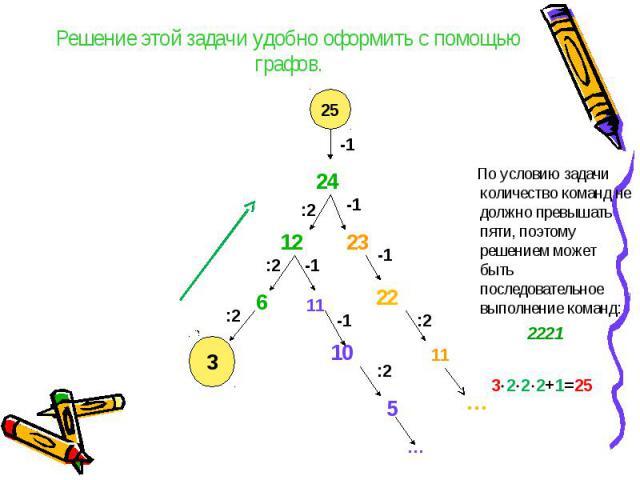 Решение этой задачи удобно оформить с помощью графов. По условию задачи количество команд не должно превышать пяти, поэтому решением может быть последовательное выполнение команд:2221