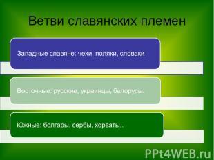 Западные славяне: чехи, поляки, словакиВосточные: русские, украинцы, белорусы.Юж