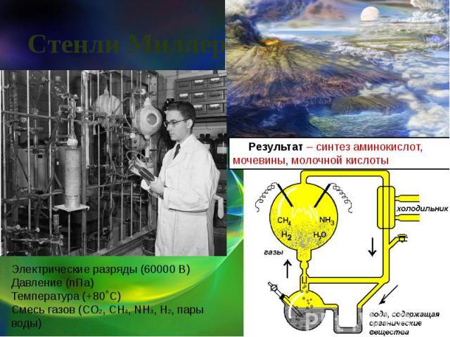 Стенли Миллер Электрические разряды (60000 В)Давление (nПа)Температура (+80˚С)Смесь газов (CO2, CH4, NH3, H2, пары воды)