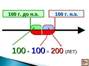 100 г. до н.э. 100 г. н.э. 100 + 100 = 200 (ЛЕТ)