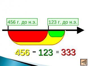 456 г. до н.э. 123 г. до н.э.
