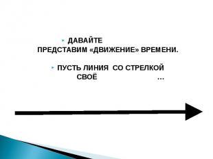 ДАВАЙТЕ ГРАФИЧЕСКИПРЕДСТАВИМ «ДВИЖЕНИЕ» ВРЕМЕНИ.ПУСТЬ ЛИНИЯ СО СТРЕЛКОЙБЕРЁТ СВО