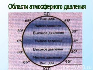 Области атмосферного давления