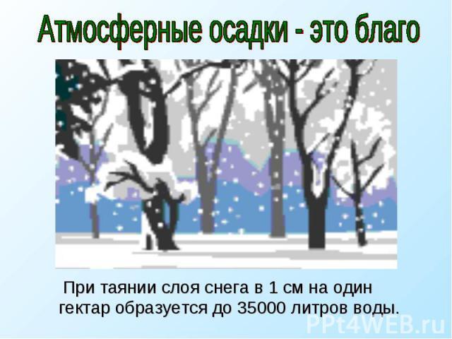 Атмосферные осадки - это благо При таянии слоя снега в 1 см на один гектар образуется до 35000 литров воды.