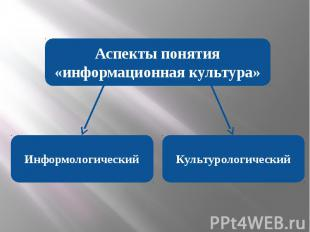 Аспекты понятия «информационная культура» Информологический Культурологический