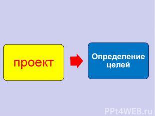 проектОпределение целей