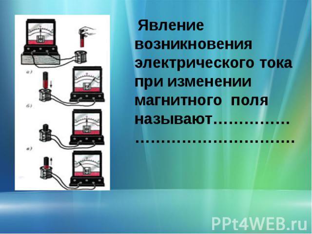 Явление возникновения электрического тока при изменении магнитного поля называют……………………………………….