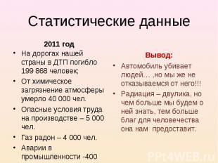 Статистические данные На дорогах нашей страны в ДТП погибло 199 868 человек;От х