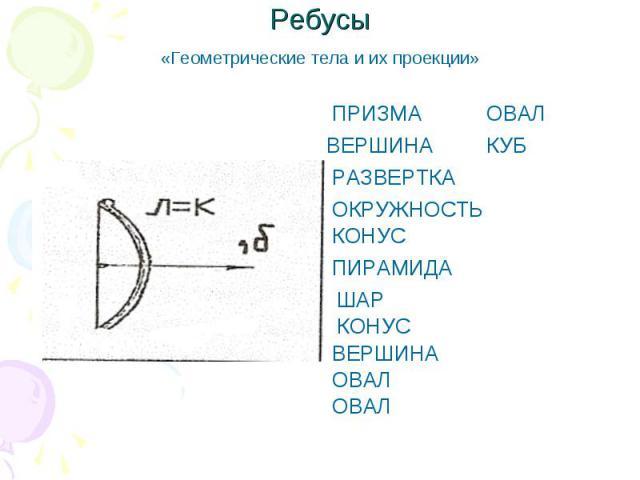 Ребусы «Геометрические тела и их проекции»