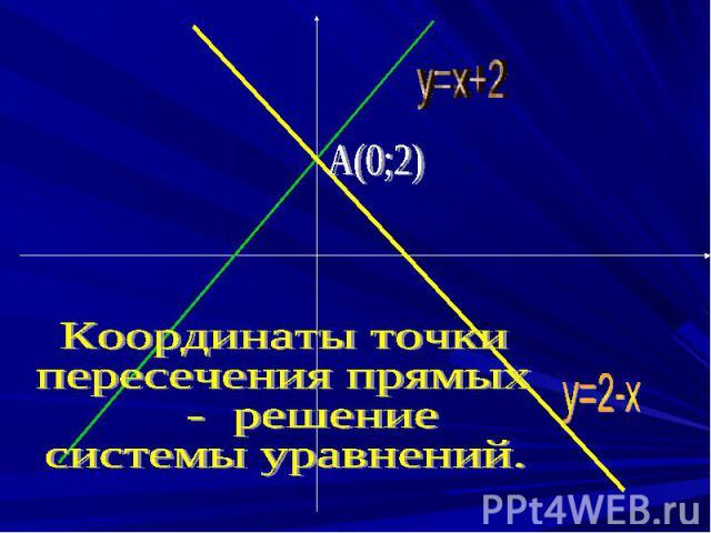 Координаты точки пересечения прямых - решение системы уравнений.