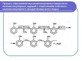 Процесс образования высокомолекулярных веществ из низкомолекулярных, идущий с от