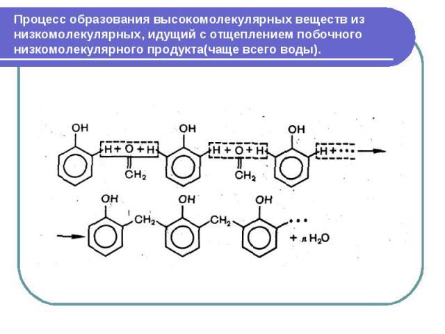 Процесс образования высокомолекулярных веществ из низкомолекулярных, идущий с отщеплением побочного низкомолекулярного продукта(чаще всего воды).