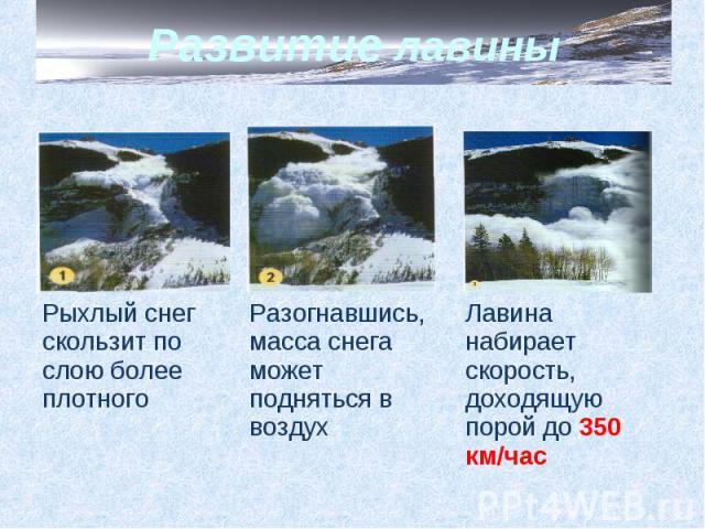 Развитие лавины